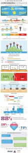 Infographie coworking 2014
